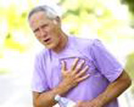 điều trị suy tim