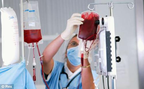 Điều trị bệnh thiếu máu