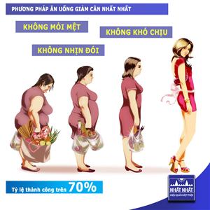 Phương pháp ăn uống giảm cân (Không nhịn đói - Không khó chịu - Không mệt mỏi)
