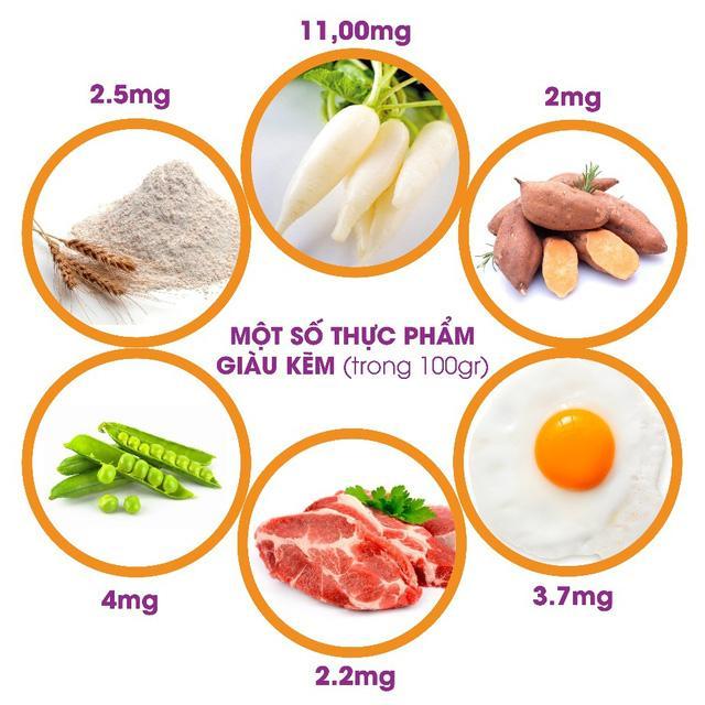 thực phẩm tốt cho bệnh viêm họng