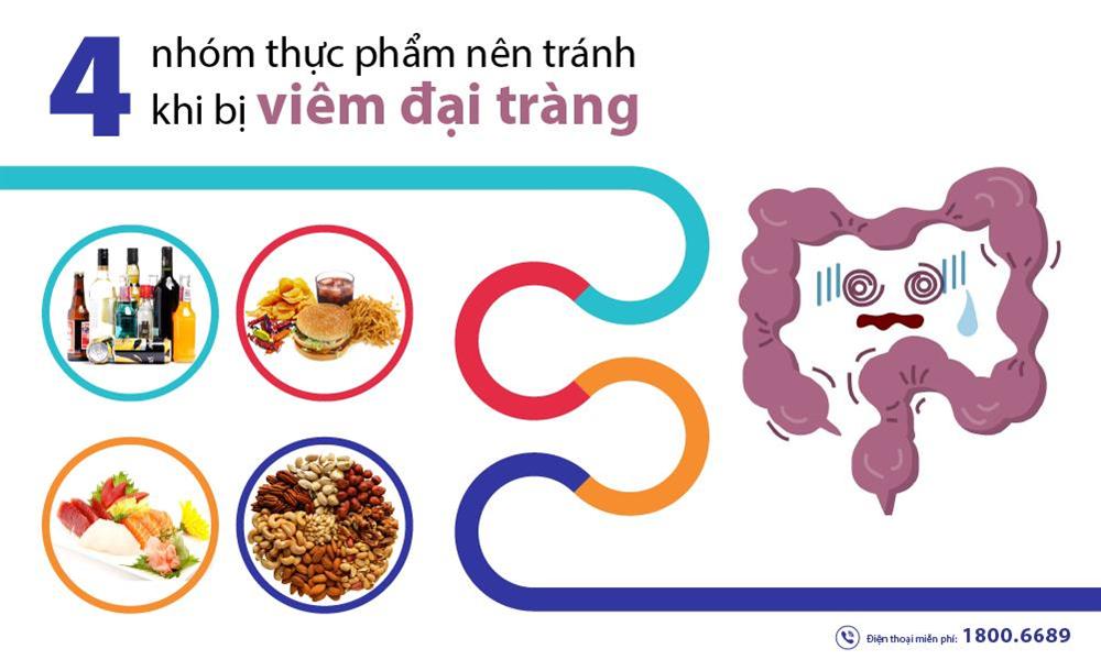 4 Nhóm thực phẩm nên tránh khi bị viêm loét đại tràng